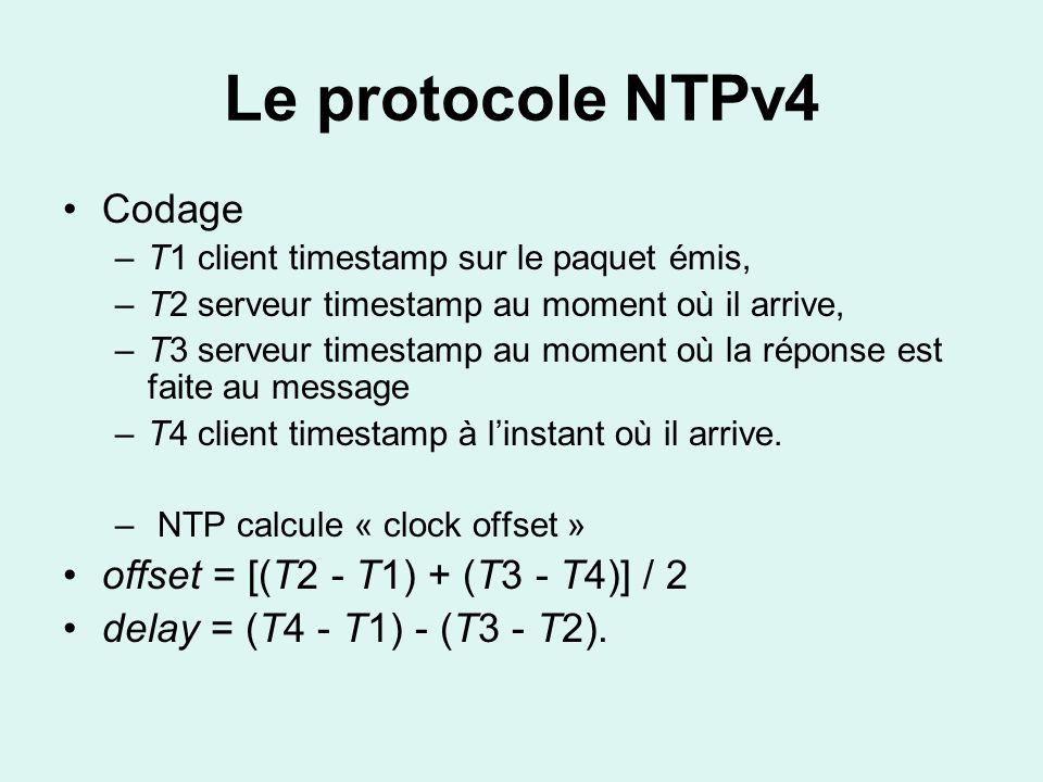 Le protocole NTPv4 Codage offset = [(T2 - T1) + (T3 - T4)] / 2